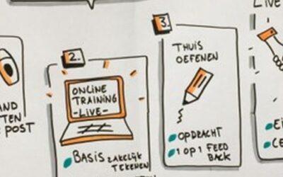 Workshops tijdens online-bijeenkomsten